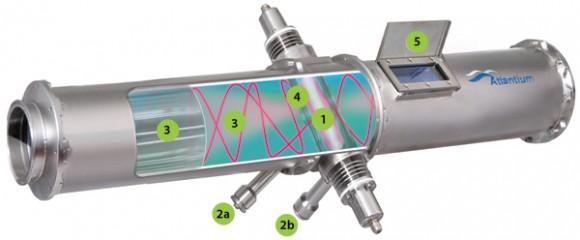 Atlantium Ultraviolet filter